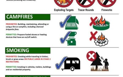 Delta County Under Stage 2 Fire Restrictions