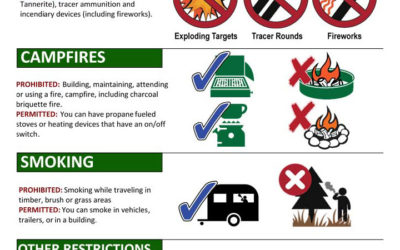 Montrose County Stage 2 Fire Restrictions Start June 14